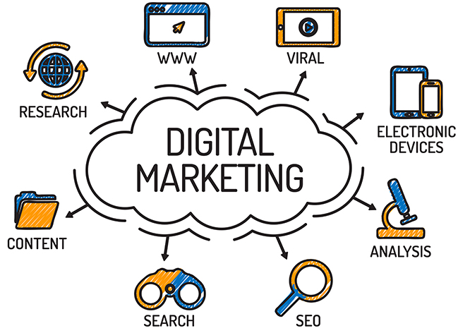 Digital Marketing-Digital Packages 360
