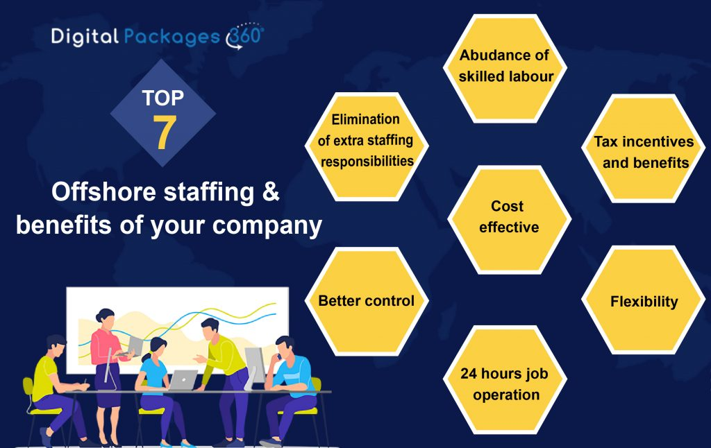 Offshore Stafffing & Benefits of Offshore staffing